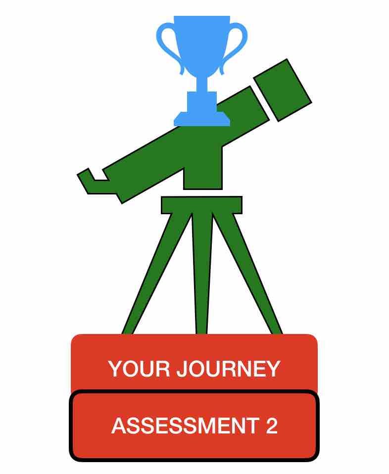 Your Journey Splash assessment