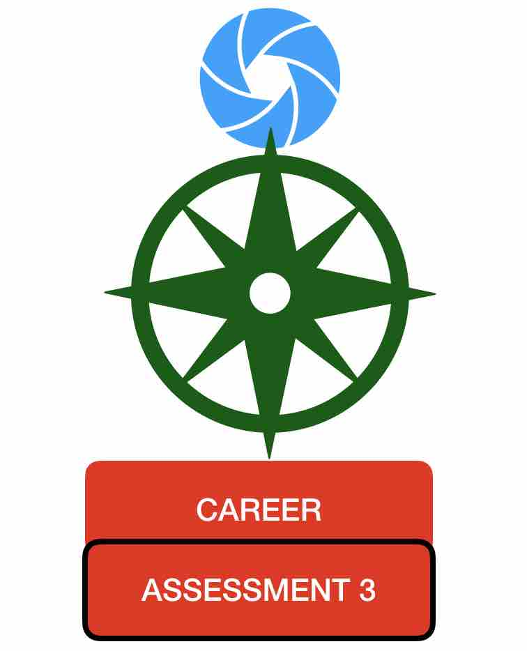 Career Splash Assessment